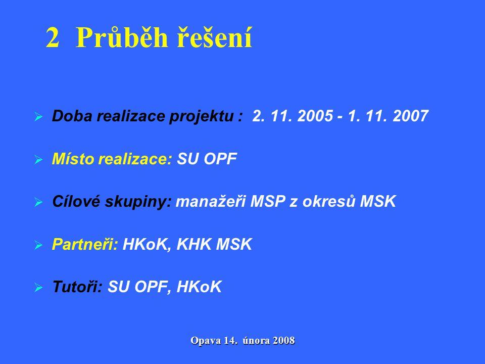 Opava 14. února 2008 2 Průběh řešení  Doba realizace projektu : 2.