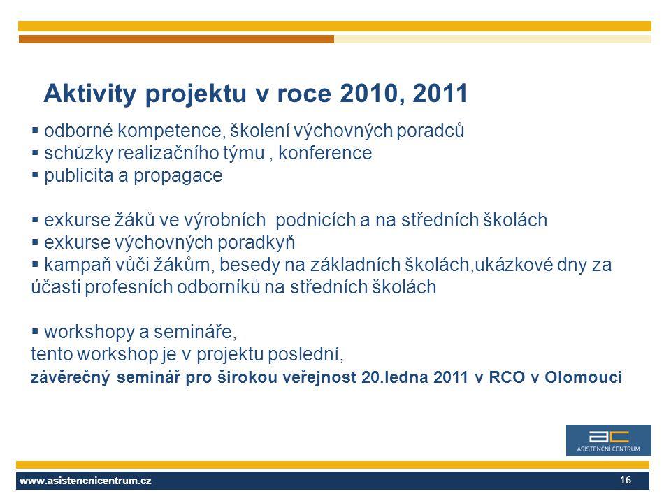 16 Aktivity projektu v roce 2010, 2011  odborné kompetence, školení výchovných poradců  schůzky realizačního týmu, konference  publicita a propagac