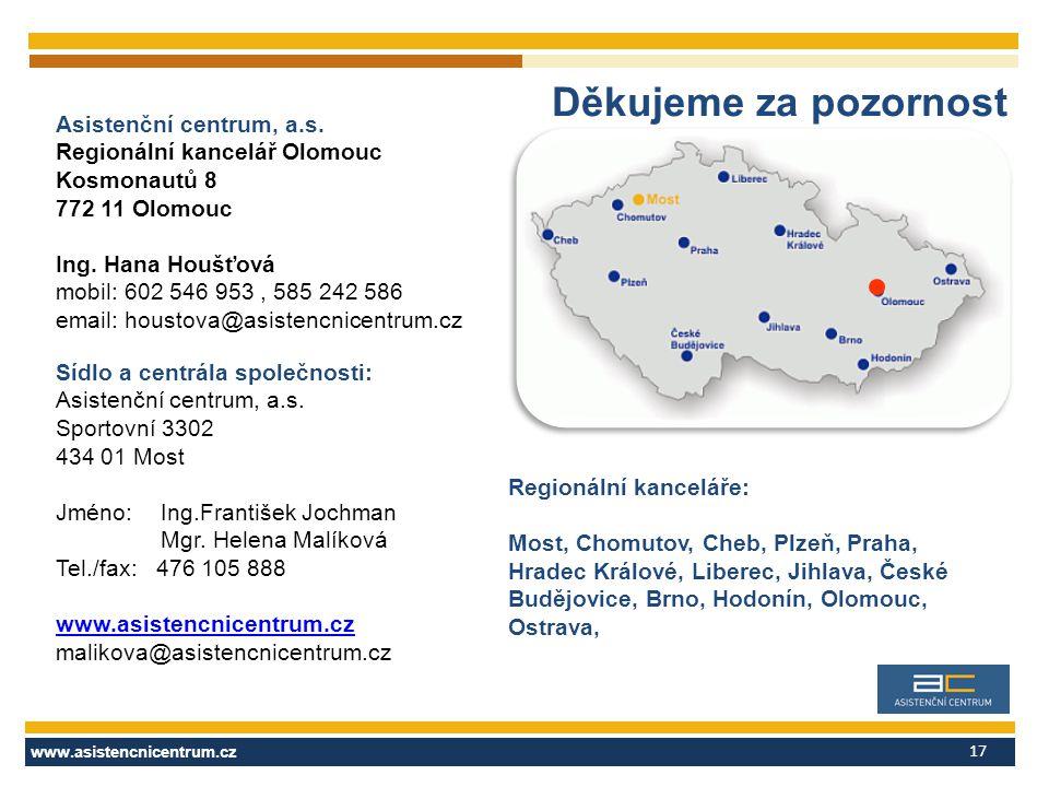www.asistencnicentrum.cz 17 Asistenční centrum, a.s. Regionální kancelář Olomouc Kosmonautů 8 772 11 Olomouc Ing. Hana Houšťová mobil: 602 546 953, 58