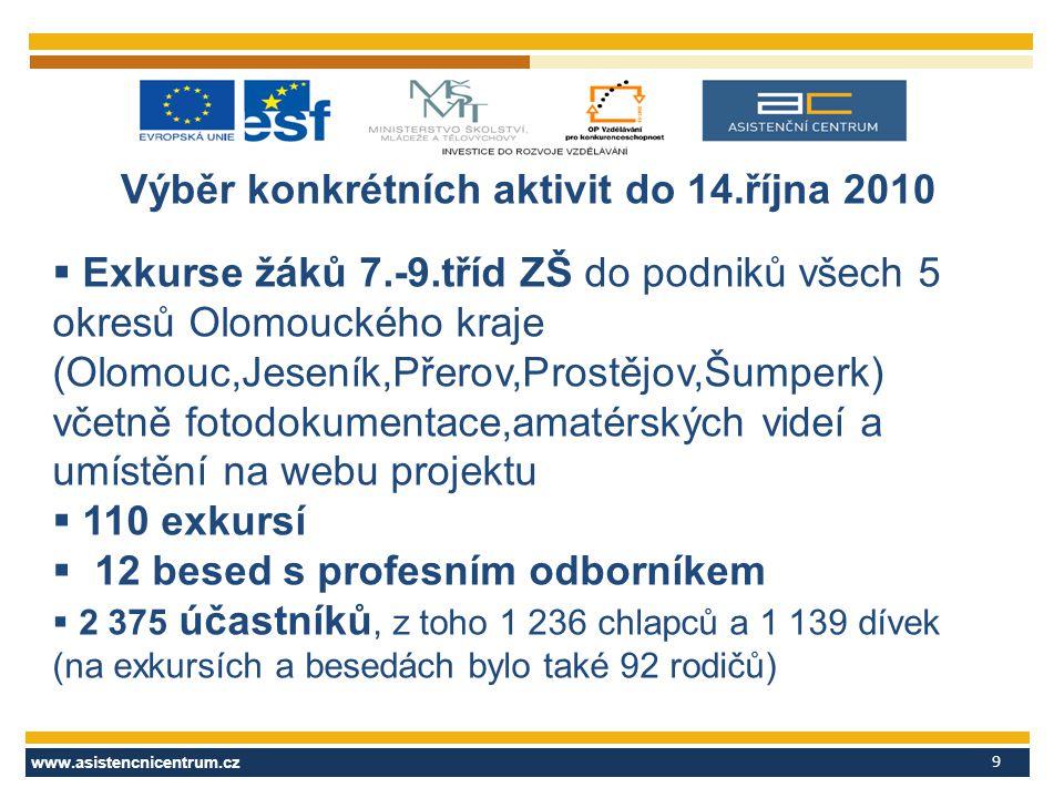 www.asistencnicentrum.cz 9 Výběr konkrétních aktivit do 14.října 2010  Exkurse žáků 7.-9.tříd ZŠ do podniků všech 5 okresů Olomouckého kraje (Olomouc,Jeseník,Přerov,Prostějov,Šumperk) včetně fotodokumentace,amatérských videí a umístění na webu projektu  110 exkursí  12 besed s profesním odborníkem  2 375 účastníků, z toho 1 236 chlapců a 1 139 dívek (na exkursích a besedách bylo také 92 rodičů)