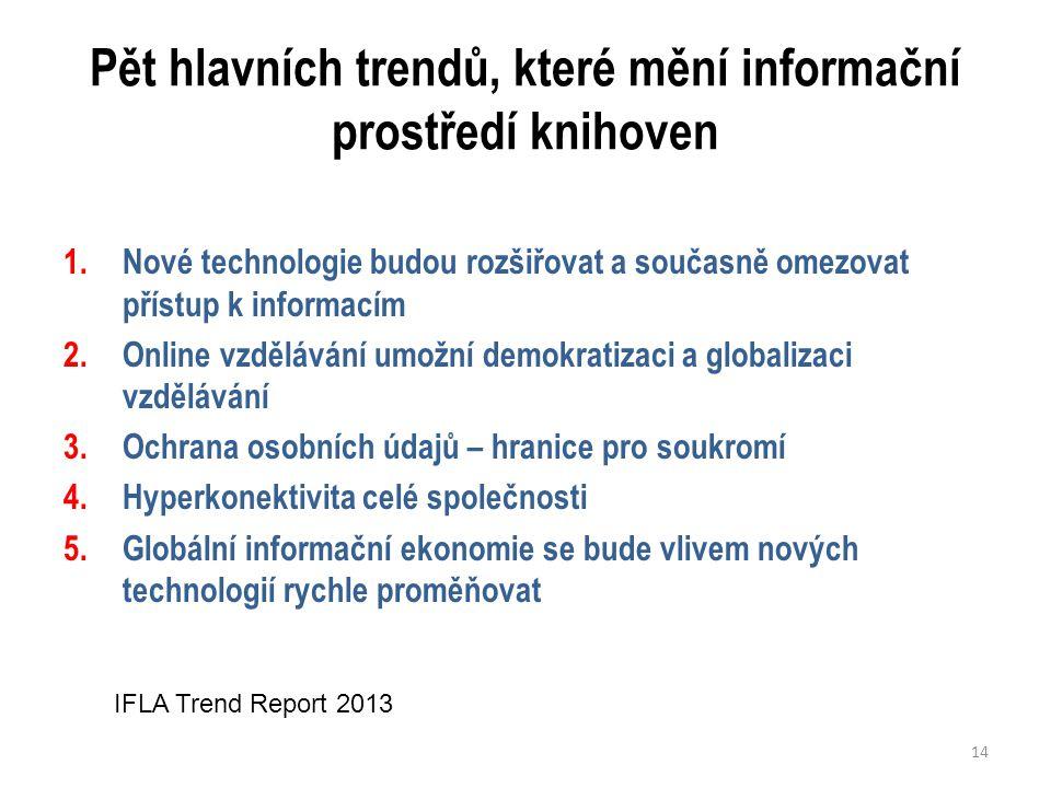 Pět hlavních trendů, které mění informační prostředí knihoven 1.Nové technologie budou rozšiřovat a současně omezovat přístup k informacím 2.Online vzdělávání umožní demokratizaci a globalizaci vzdělávání 3.Ochrana osobních údajů – hranice pro soukromí 4.Hyperkonektivita celé společnosti 5.Globální informační ekonomie se bude vlivem nových technologií rychle proměňovat 14 IFLA Trend Report 2013