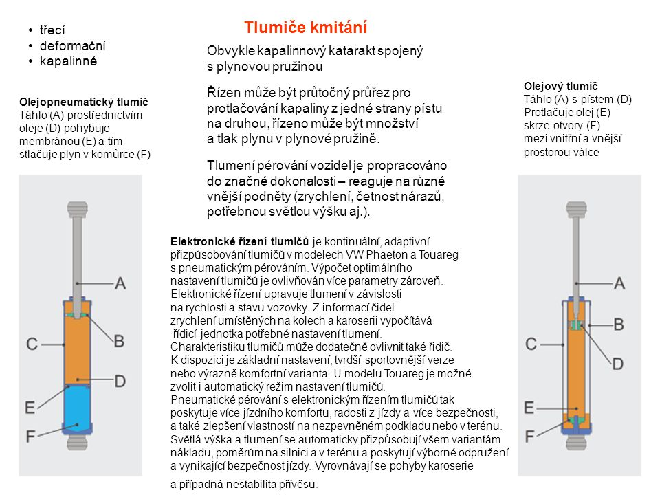 Olejopneumatický tlumič Táhlo (A) prostřednictvím oleje (D) pohybuje membránou (E) a tím stlačuje plyn v komůrce (F) Olejový tlumič Táhlo (A) s pístem (D) Protlačuje olej (E) skrze otvory (F) mezi vnitřní a vnější prostorou válce Tlumiče kmitání Obvykle kapalinnový katarakt spojený s plynovou pružinou Řízen může být průtočný průřez pro protlačování kapaliny z jedné strany pístu na druhou, řízeno může být množství a tlak plynu v plynové pružině.