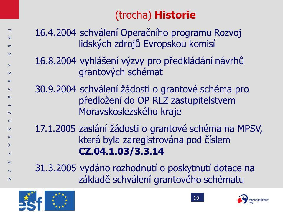 M O R A V S K O S L E Z S K Ý K R A J 10 (trocha) Historie 16.4.2004 schválení Operačního programu Rozvoj lidských zdrojů Evropskou komisí 16.8.2004 vyhlášení výzvy pro předkládání návrhů grantových schémat 30.9.2004 schválení žádosti o grantové schéma pro předložení do OP RLZ zastupitelstvem Moravskoslezského kraje 17.1.2005 zaslání žádosti o grantové schéma na MPSV, která byla zaregistrována pod číslem CZ.04.1.03/3.3.14 31.3.2005 vydáno rozhodnutí o poskytnutí dotace na základě schválení grantového schématu