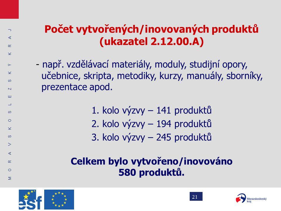 M O R A V S K O S L E Z S K Ý K R A J 21 Počet vytvořených/inovovaných produktů (ukazatel 2.12.00.A) - např.
