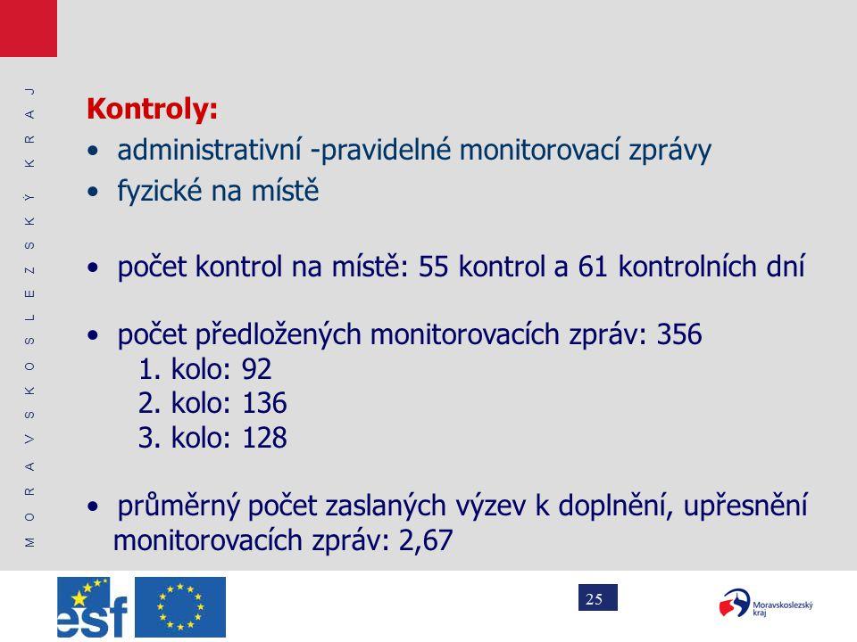 M O R A V S K O S L E Z S K Ý K R A J 25 Kontroly: administrativní -pravidelné monitorovací zprávy fyzické na místě počet kontrol na místě: 55 kontrol a 61 kontrolních dní počet předložených monitorovacích zpráv: 356 1.