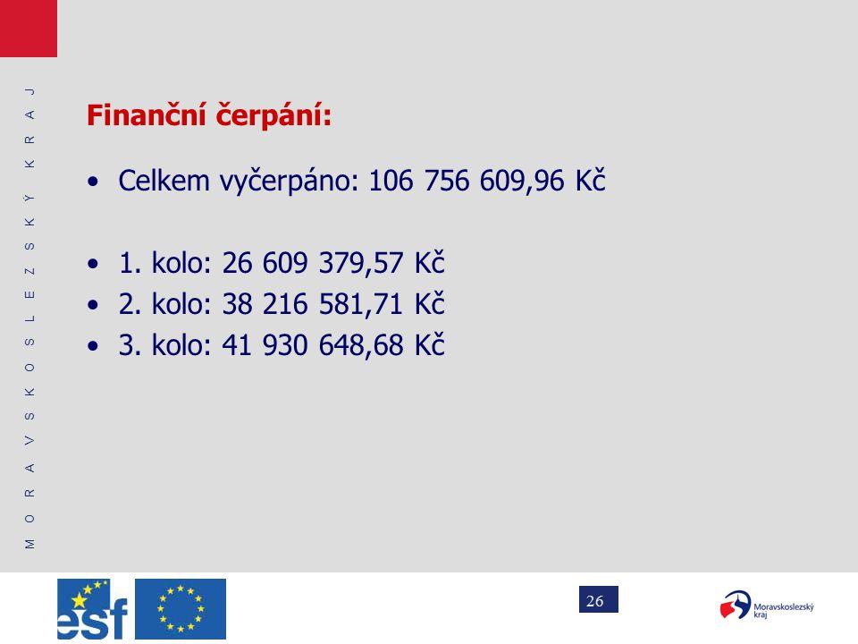 M O R A V S K O S L E Z S K Ý K R A J 26 Finanční čerpání: Celkem vyčerpáno: 106 756 609,96 Kč 1.
