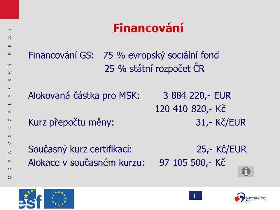 M O R A V S K O S L E Z S K Ý K R A J 4 Financování Financování GS: 75 % evropský sociální fond 25 % státní rozpočet ČR Alokovaná částka pro MSK: 3 884 220,- EUR 120 410 820,- Kč Kurz přepočtu měny: 31,- Kč/EUR Současný kurz certifikací: 25,- Kč/EUR Alokace v současném kurzu: 97 105 500,- Kč
