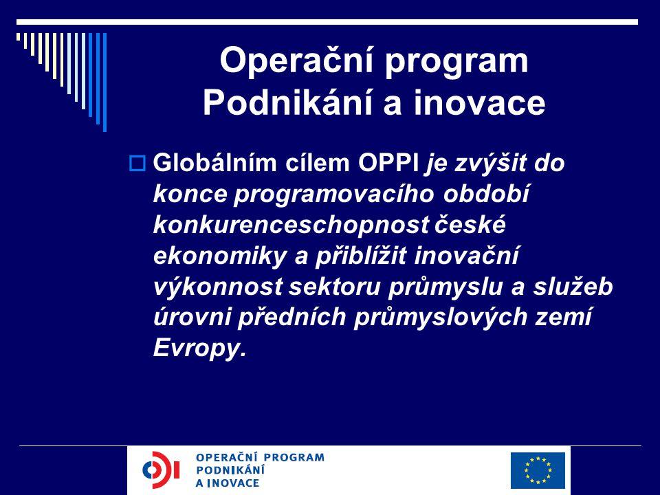 Operační program Podnikání a inovace  Globálním cílem OPPI je zvýšit do konce programovacího období konkurenceschopnost české ekonomiky a přiblížit inovační výkonnost sektoru průmyslu a služeb úrovni předních průmyslových zemí Evropy.