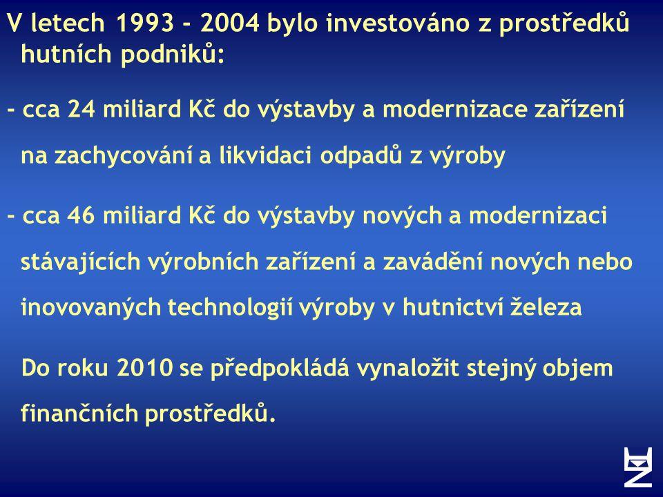 V letech 1993 - 2004 bylo investováno z prostředků hutních podniků: - cca 24 miliard Kč do výstavby a modernizace zařízení na zachycování a likvidaci odpadů z výroby - cca 46 miliard Kč do výstavby nových a modernizaci stávajících výrobních zařízení a zavádění nových nebo inovovaných technologií výroby v hutnictví železa Do roku 2010 se předpokládá vynaložit stejný objem finančních prostředků.