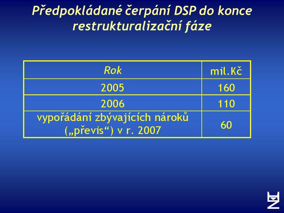 Předpokládané čerpání DSP do konce restrukturalizační fáze