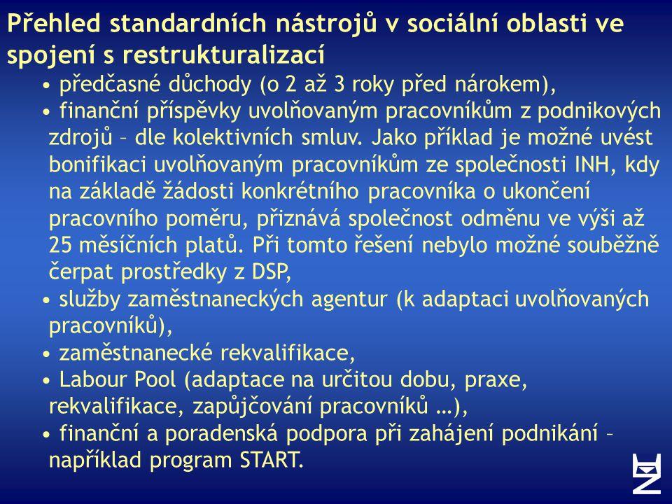 Přehled standardních nástrojů v sociální oblasti ve spojení s restrukturalizací předčasné důchody (o 2 až 3 roky před nárokem), finanční příspěvky uvo