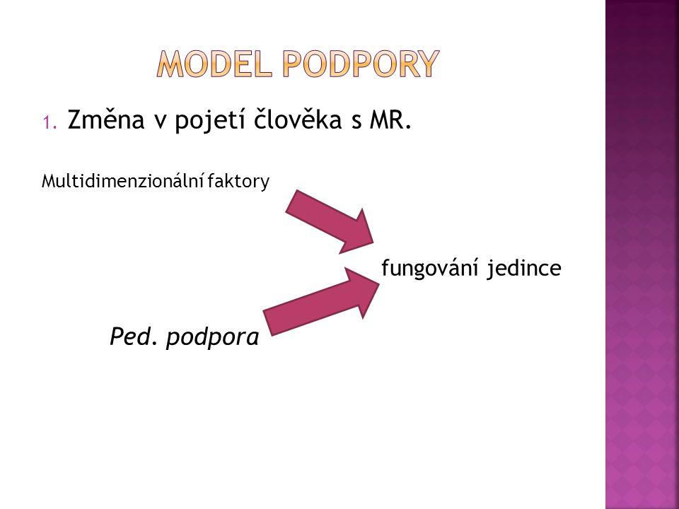 1. Změna v pojetí člověka s MR. Multidimenzionální faktory fungování jedince Ped. podpora