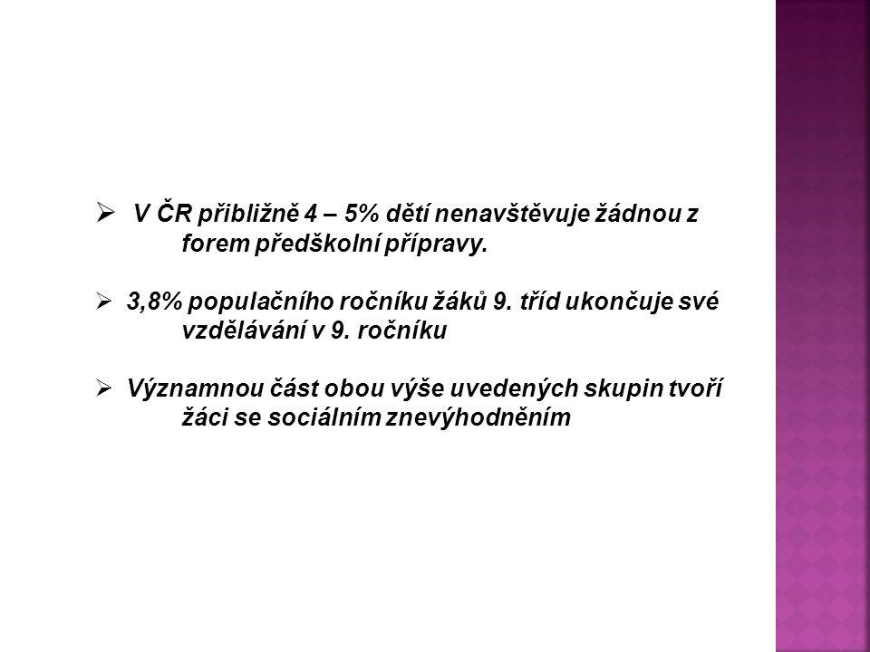  V ČR přibližně 4 – 5% dětí nenavštěvuje žádnou z forem předškolní přípravy.  3,8% populačního ročníku žáků 9. tříd ukončuje své vzdělávání v 9. roč