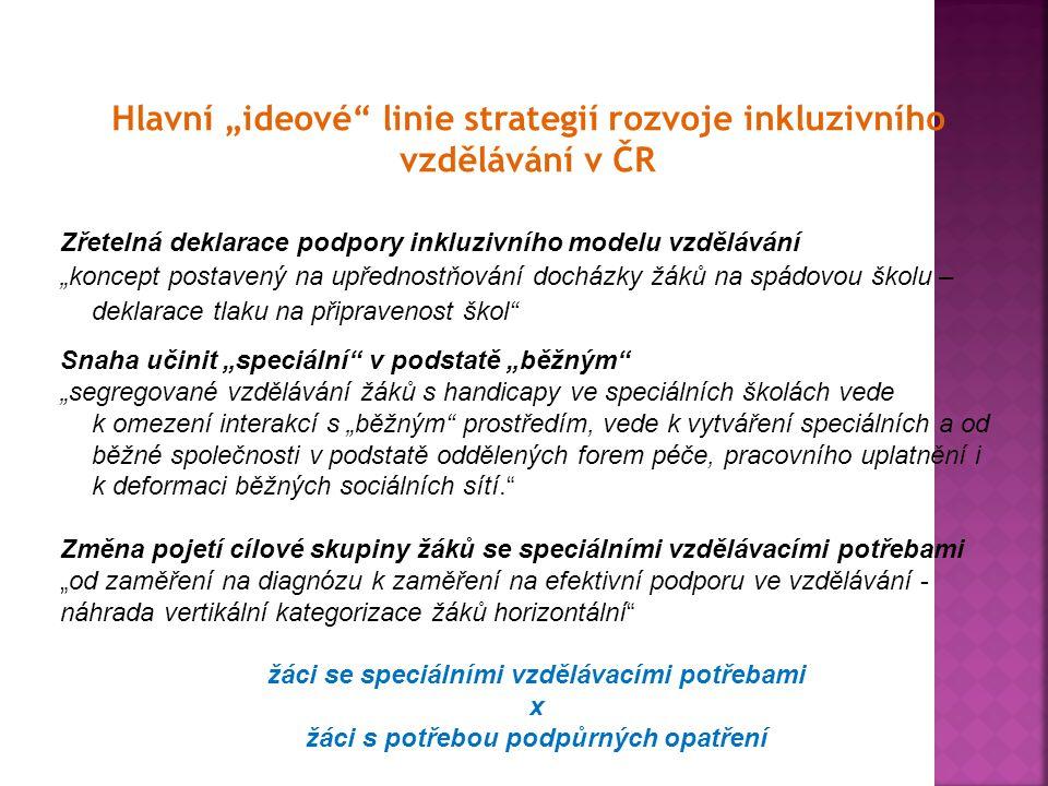 """Hlavní """"ideové"""" linie strategií rozvoje inkluzivního vzdělávání v ČR Zřetelná deklarace podpory inkluzivního modelu vzdělávání """"koncept postavený na u"""