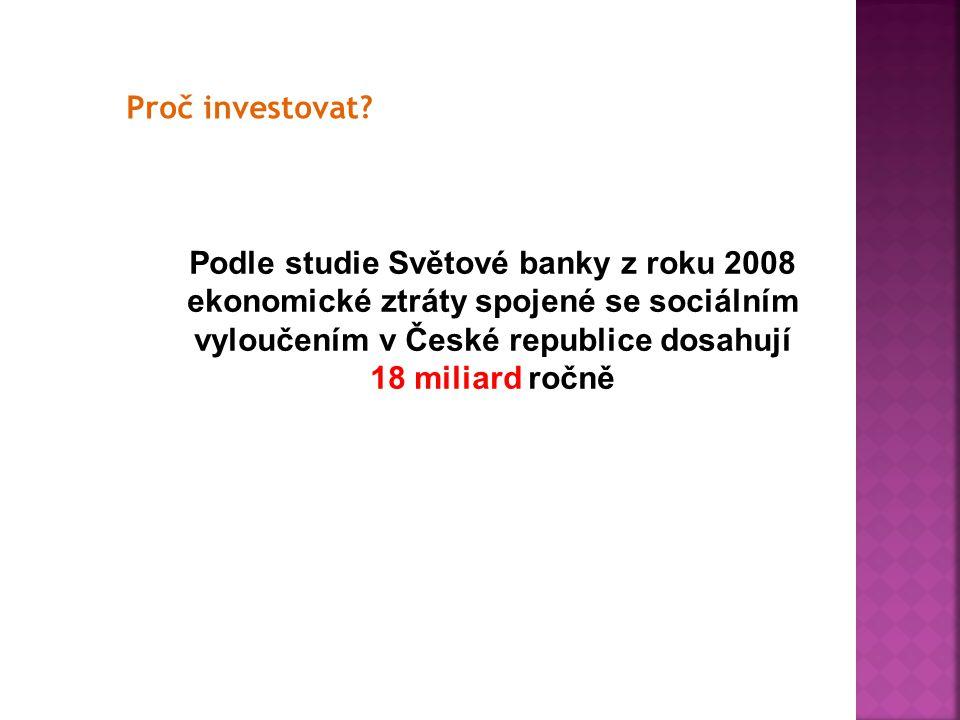 Proč investovat? Podle studie Světové banky z roku 2008 ekonomické ztráty spojené se sociálním vyloučením v České republice dosahují 18 miliard ročně
