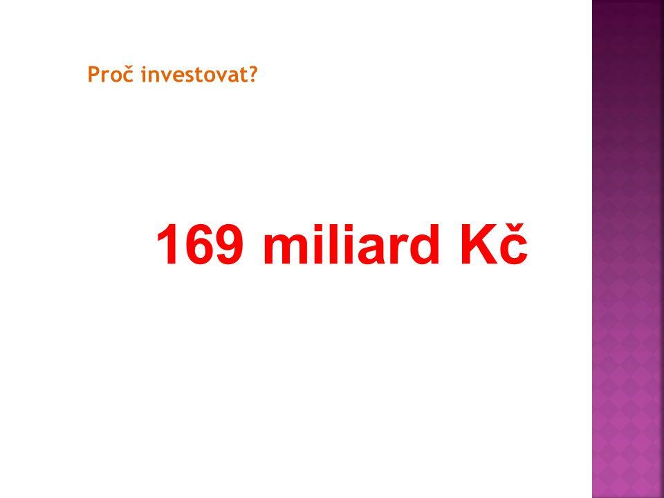Proč investovat? 169 miliard Kč