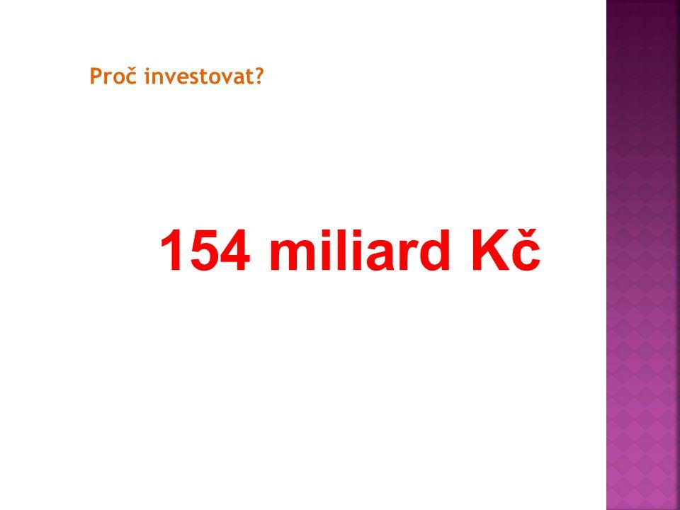 Proč investovat? 154 miliard Kč