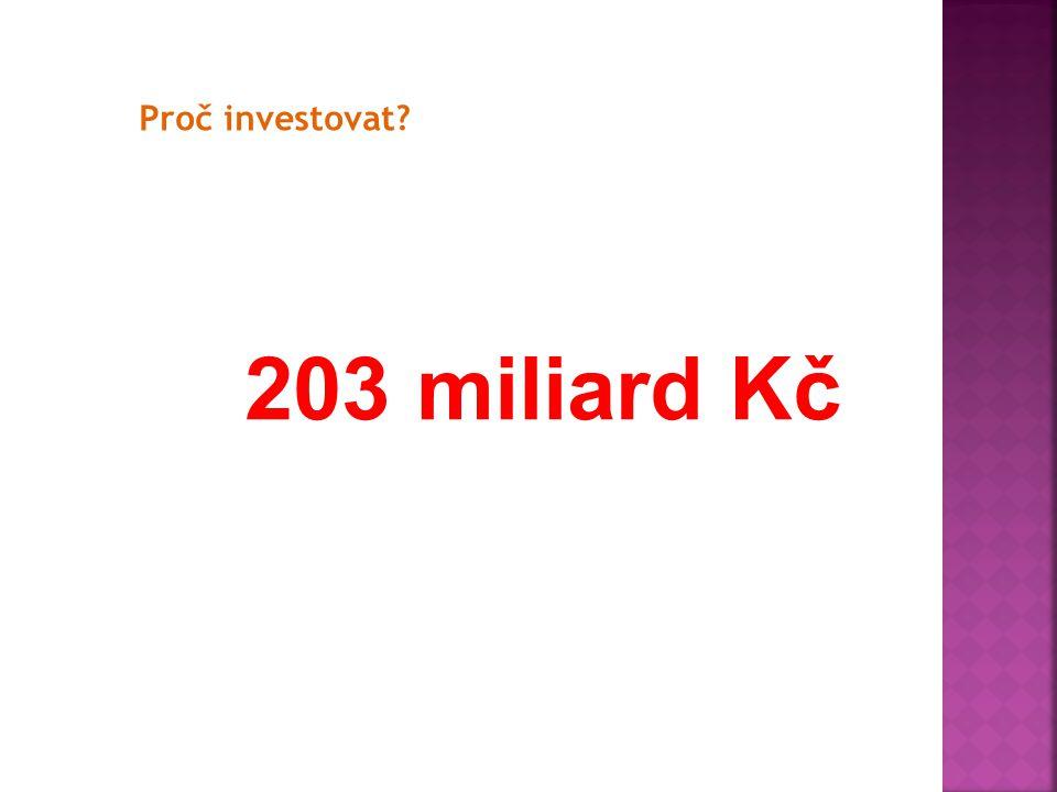Proč investovat? 203 miliard Kč