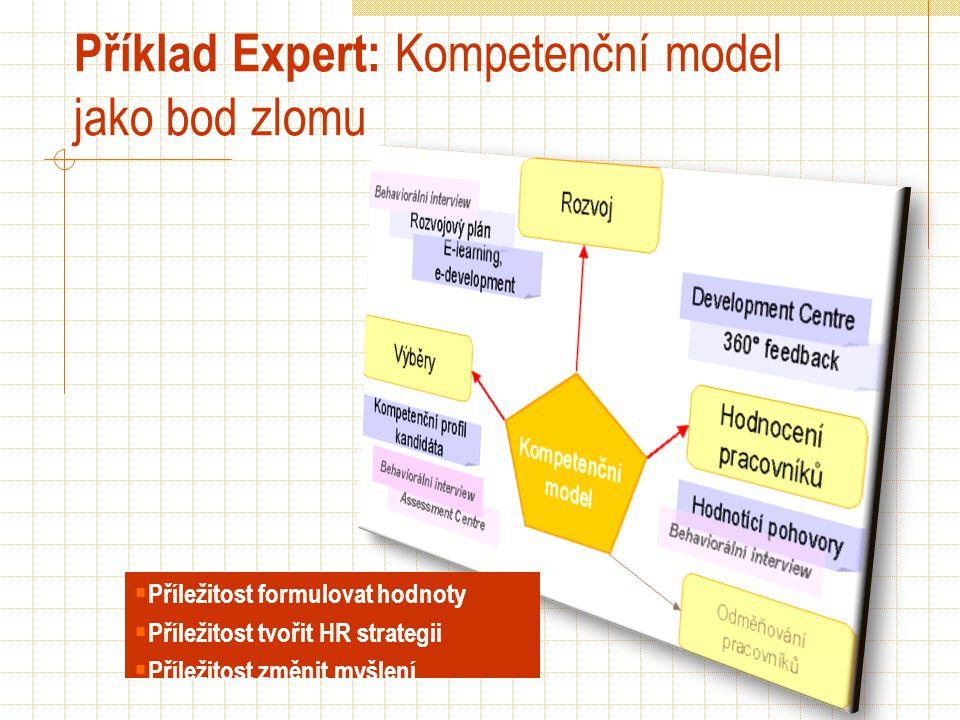 Příklad Expert: Kompetenční model jako bod zlomu  Příležitost formulovat hodnoty  Příležitost tvořit HR strategii  Příležitost změnit myšlení