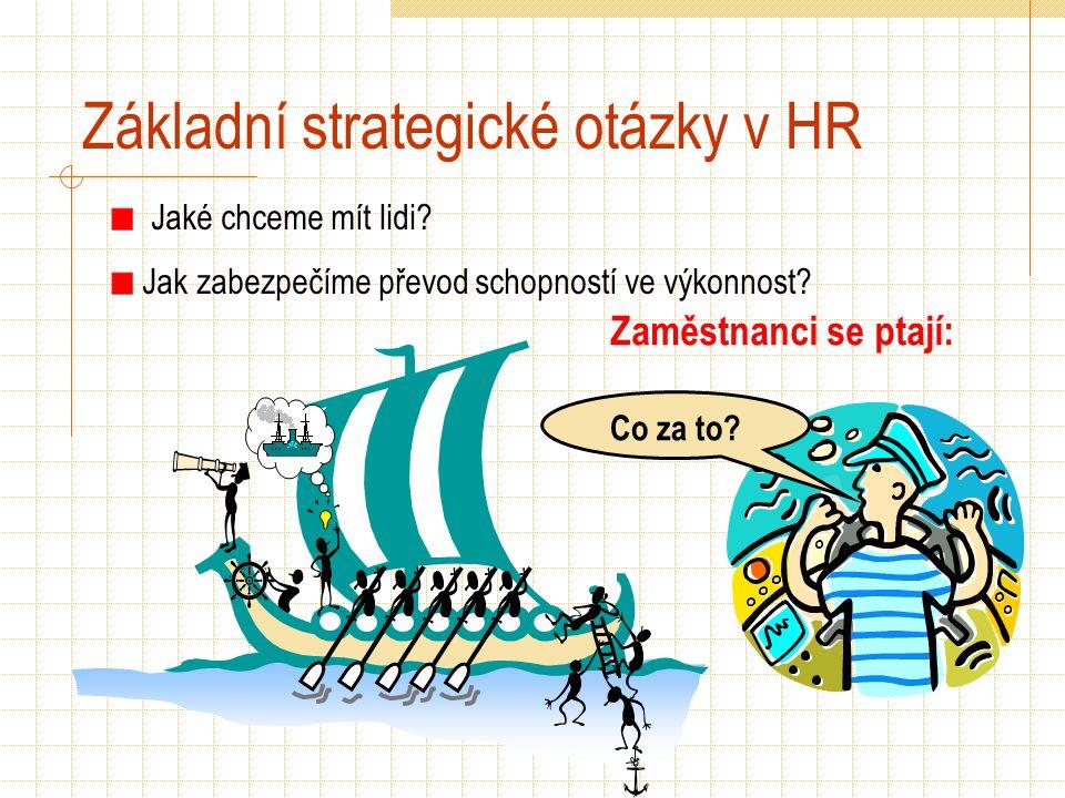 Základní strategické otázky v HR Jaké chceme mít lidi? Jak zabezpečíme převod schopností ve výkonnost? Zaměstnanci se ptají: Co za to?