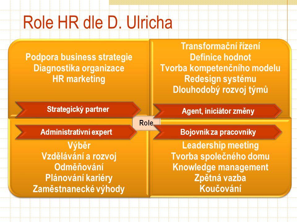 Role HR dle D. Ulricha Podpora business strategie Diagnostika organizace HR marketing Transformační řízení Definice hodnot Tvorba kompetenčního modelu