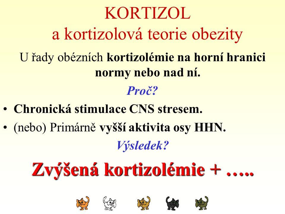 KORTIZOL a kortizolová teorie obezity U řady obézních kortizolémie na horní hranici normy nebo nad ní. Proč? Chronická stimulace CNS stresem. (nebo) P