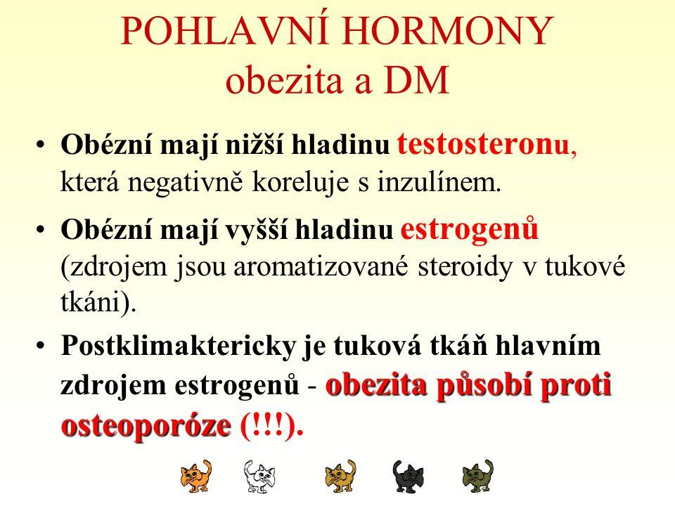 POHLAVNÍ HORMONY obezita a DM Obézní mají nižší hladinu testosteron u, která negativně koreluje s inzulínem. Obézní mají vyšší hladinu estrogenů (zdro