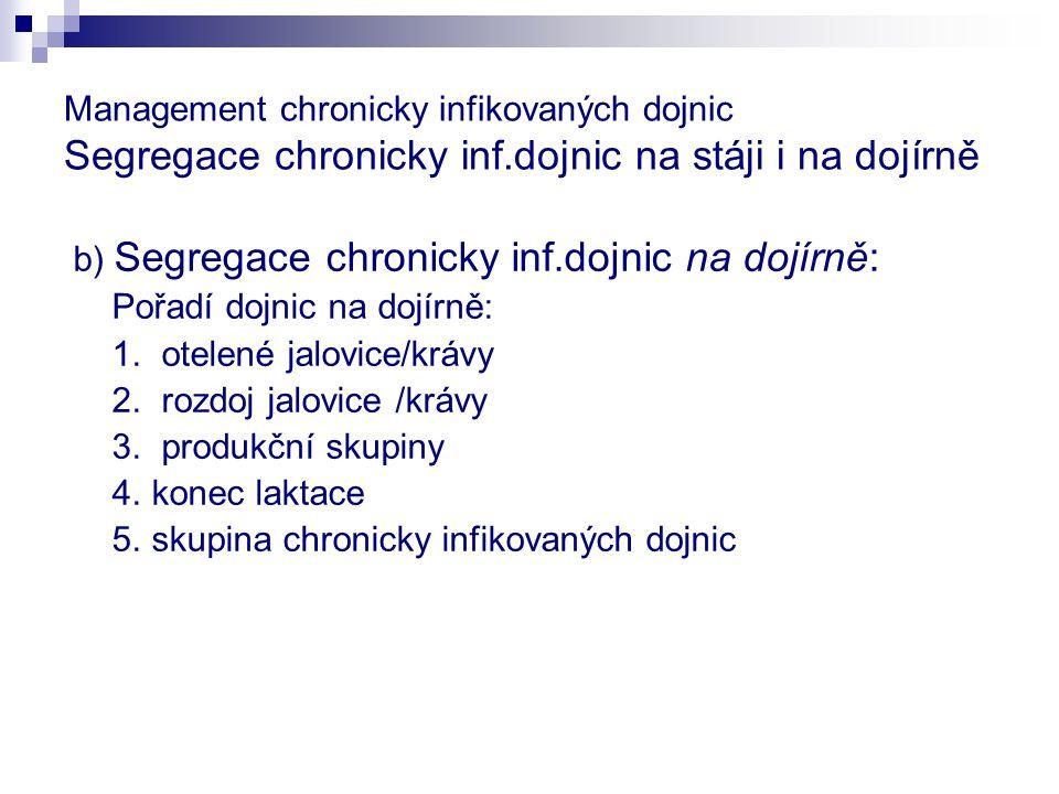 Management chronicky infikovaných dojnic Segregace chronicky inf.dojnic na stáji i na dojírně b) Segregace chronicky inf.dojnic na dojírně: Pořadí dojnic na dojírně: 1.