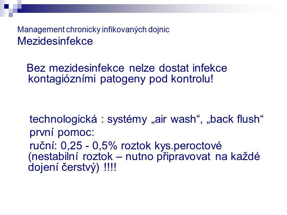 Management chronicky infikovaných dojnic Mezidesinfekce Bez mezidesinfekce nelze dostat infekce kontagiózními patogeny pod kontrolu! technologická : s