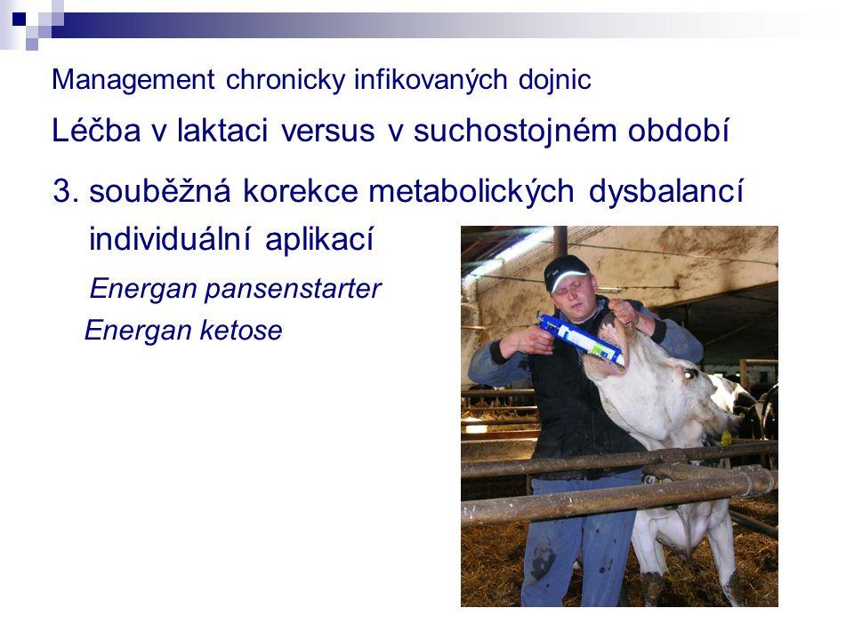 Management chronicky infikovaných dojnic Léčba v laktaci versus v suchostojném období 3. souběžná korekce metabolických dysbalancí individuální aplika