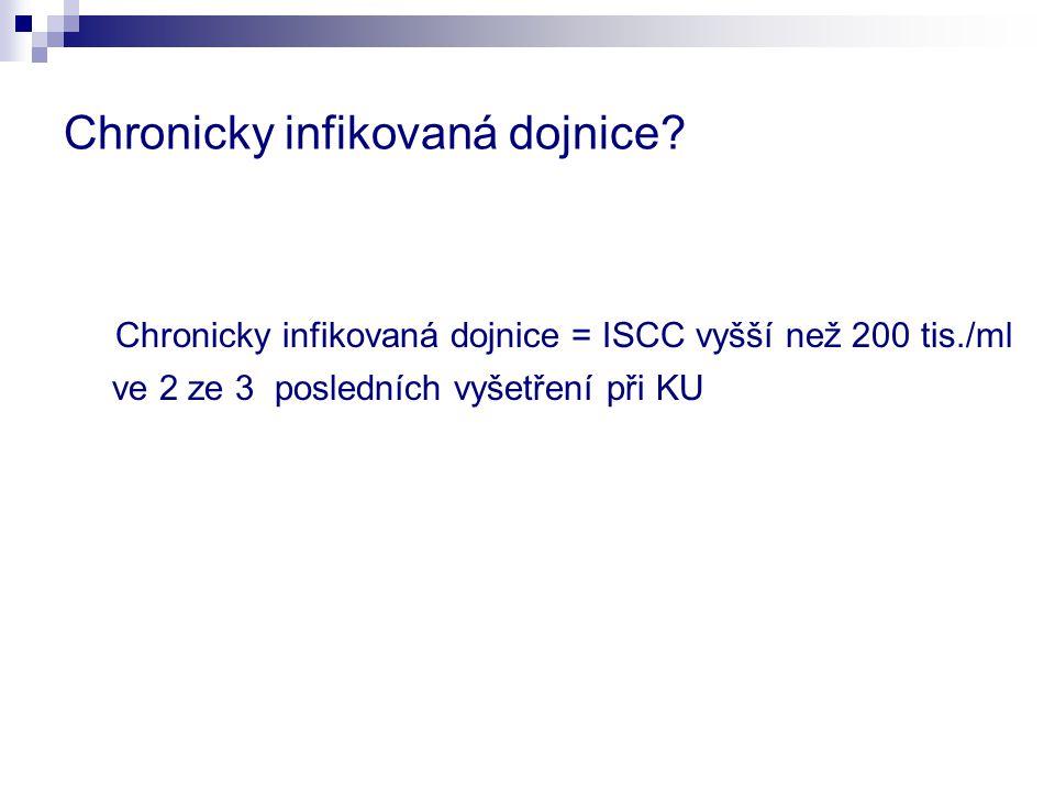 Chronicky infikovaná dojnice? Chronicky infikovaná dojnice = ISCC vyšší než 200 tis./ml ve 2 ze 3 posledních vyšetření při KU