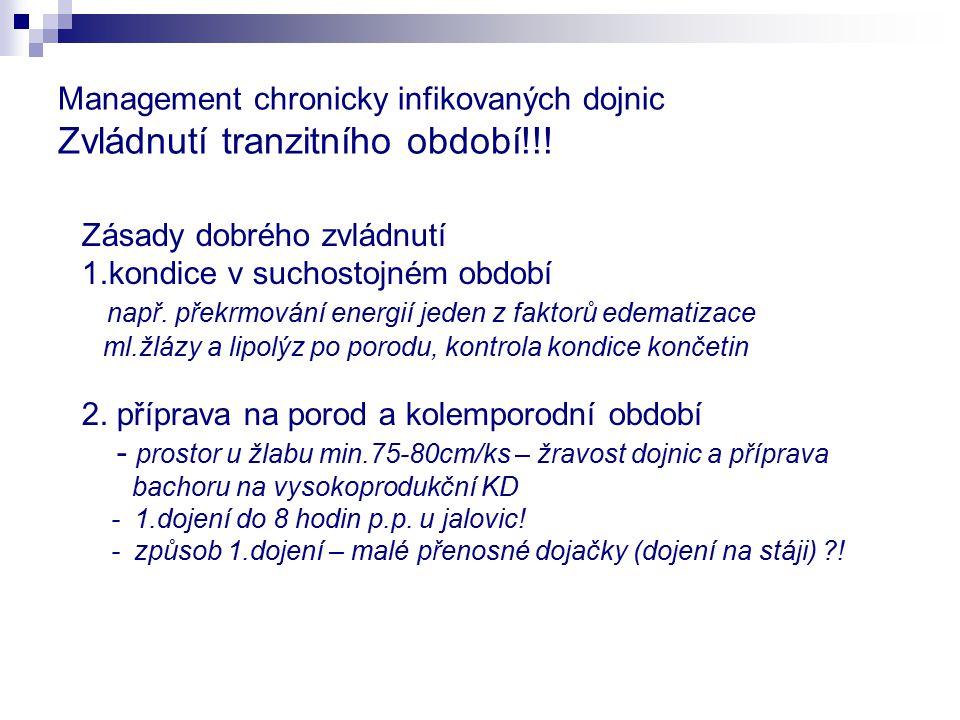 Management chronicky infikovaných dojnic Zvládnutí tranzitního období!!! Zásady dobrého zvládnutí 1.kondice v suchostojném období např. překrmování en