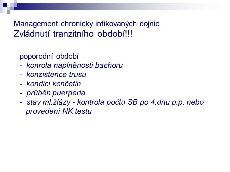 Management chronicky infikovaných dojnic Zvládnutí tranzitního období!!! poporodní období - konrola naplněnosti bachoru - konzistence trusu - kondici