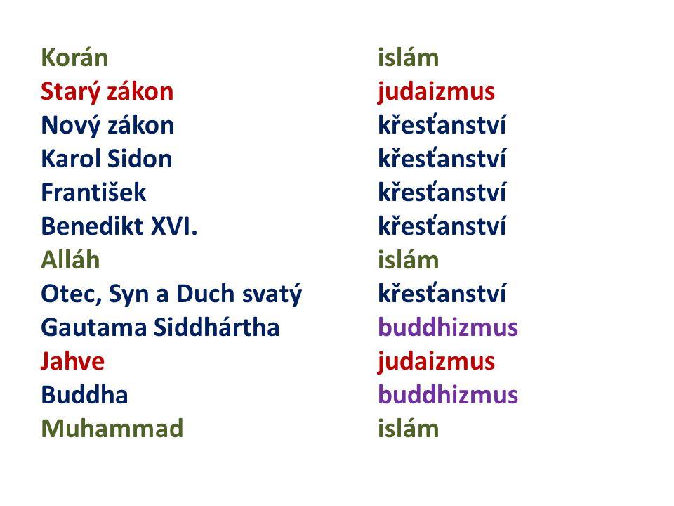 Koránislám Starý zákon judaizmus Nový zákon křesťanství Karol Sidon křesťanství František křesťanství Benedikt XVI.
