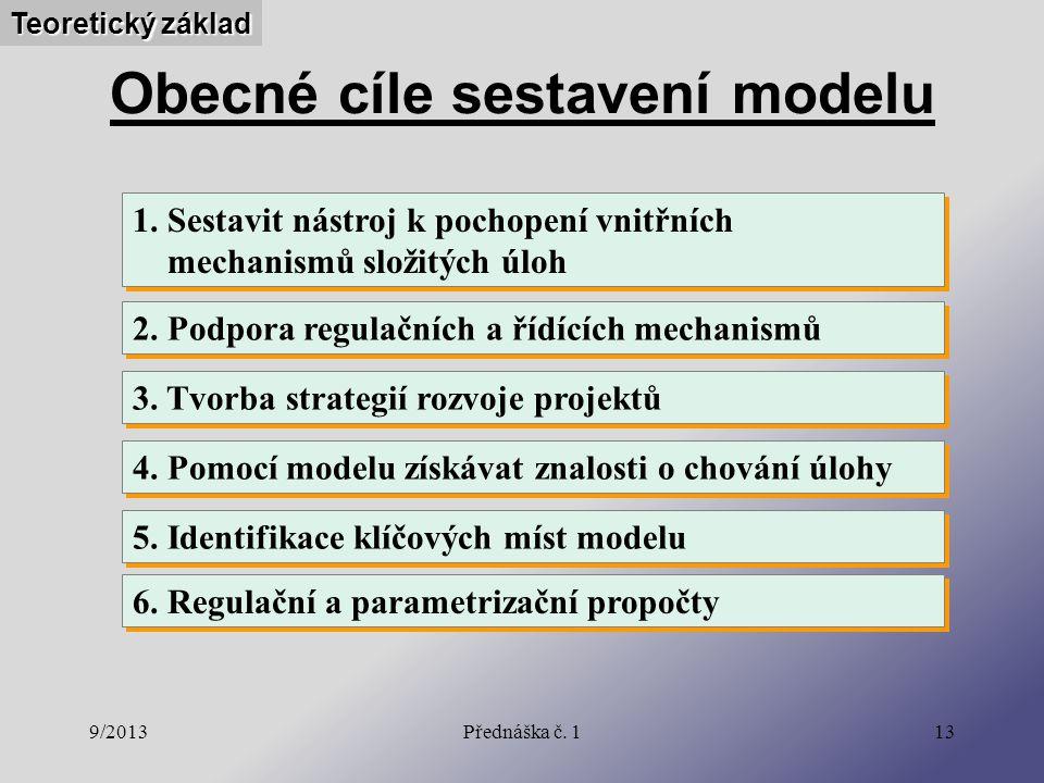 9/2013Přednáška č. 113 Obecné cíle sestavení modelu 1. Sestavit nástroj k pochopení vnitřních mechanismů složitých úloh 1. Sestavit nástroj k pochopen