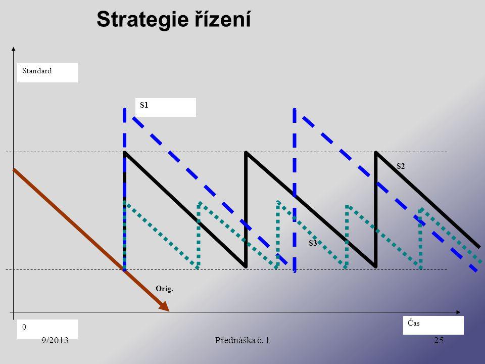 Čas 0 S1 S2 S3 Orig. Strategie řízení 9/2013Přednáška č. 125
