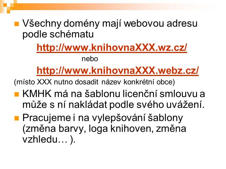 Všechny domény mají webovou adresu podle schématu http://www.knihovnaXXX.wz.cz/ nebo http://www.knihovnaXXX.webz.cz/ (místo XXX nutno dosadit název konkrétní obce) KMHK má na šablonu licenční smlouvu a může s ní nakládat podle svého uvážení.