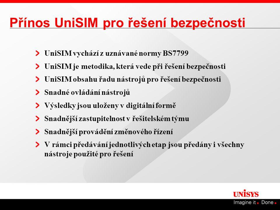 Přínos UniSIM pro řešení bezpečnosti UniSIM vychází z uznávané normy BS7799 UniSIM je metodika, která vede při řešení bezpečnosti UniSIM obsahu řadu nástrojů pro řešení bezpečnosti Snadné ovládání nástrojů Výsledky jsou uloženy v digitální formě Snadnější zastupitelnost v řešitelském týmu Snadnější provádění změnového řízení V rámci předávání jednotlivých etap jsou předány i všechny nástroje použité pro řešení