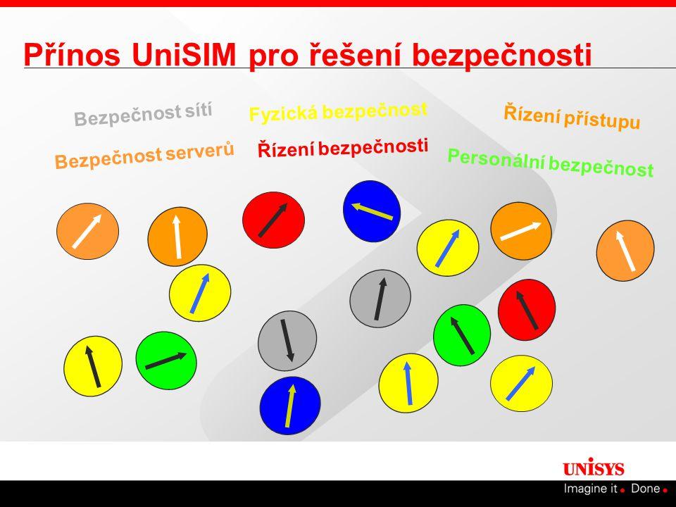Přínos UniSIM pro řešení bezpečnosti Řízení přístupu Bezpečnost sítí Fyzická bezpečnost Bezpečnost serverů Personální bezpečnost Řízení bezpečnosti