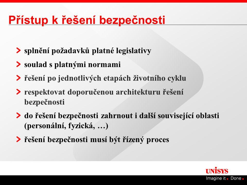 Podpora řešení bezpečnosti Unisys Security Implementation Methodology UniSIM