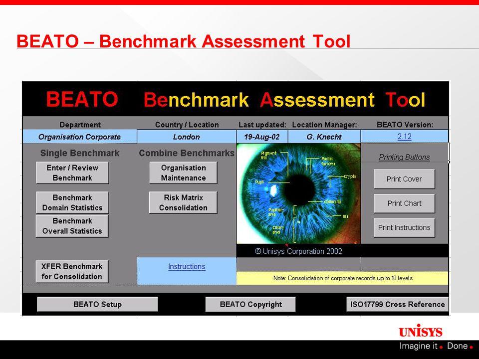 BEATO – Benchmark Assessment Tool Nástroj pro podporu hodnocení bezpečnosti Hodnocení zahrnuje všechny oblasti Hodnocení bezpečnosti pro organizaci Hodnocení bezpečnosti pro organizační jednotky Hodnocení na základě připravených otázek se čtyřmi možnostmi odpovědi Odpovědi na otázky v % vyjádření Jednoduché ovládání nástroje Formalizované výstupy hodnocení