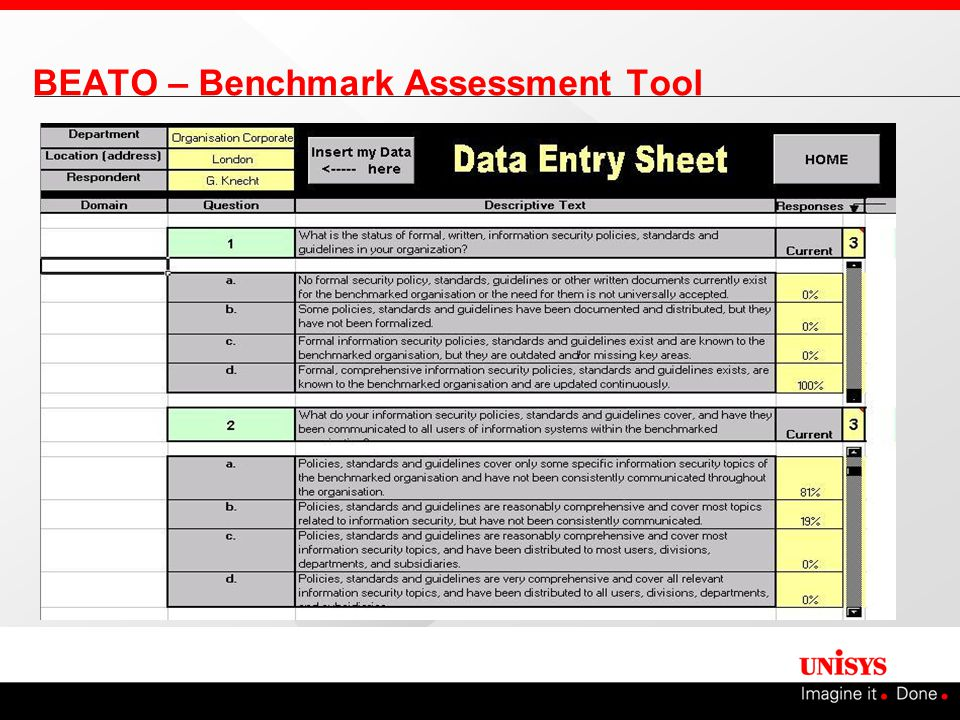 BEATO – Benchmark Assessment Tool
