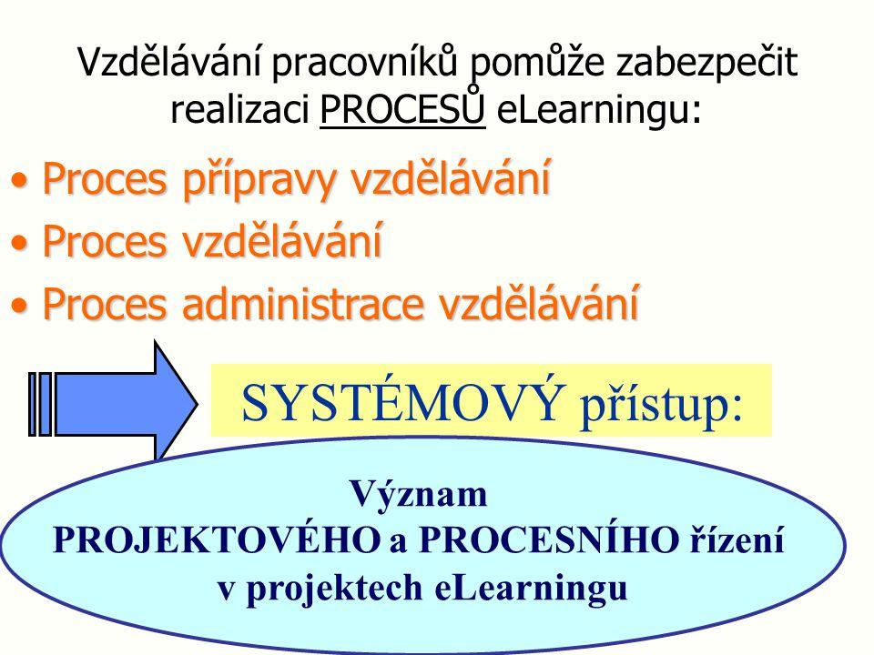 Vzdělávání pracovníků pomůže zabezpečit realizaci PROCESŮ eLearningu: Proces přípravy vzděláváníProces přípravy vzdělávání Proces vzděláváníProces vzdělávání Proces administrace vzděláváníProces administrace vzdělávání SYSTÉMOVÝ přístup: Význam PROJEKTOVÉHO a PROCESNÍHO řízení v projektech eLearningu