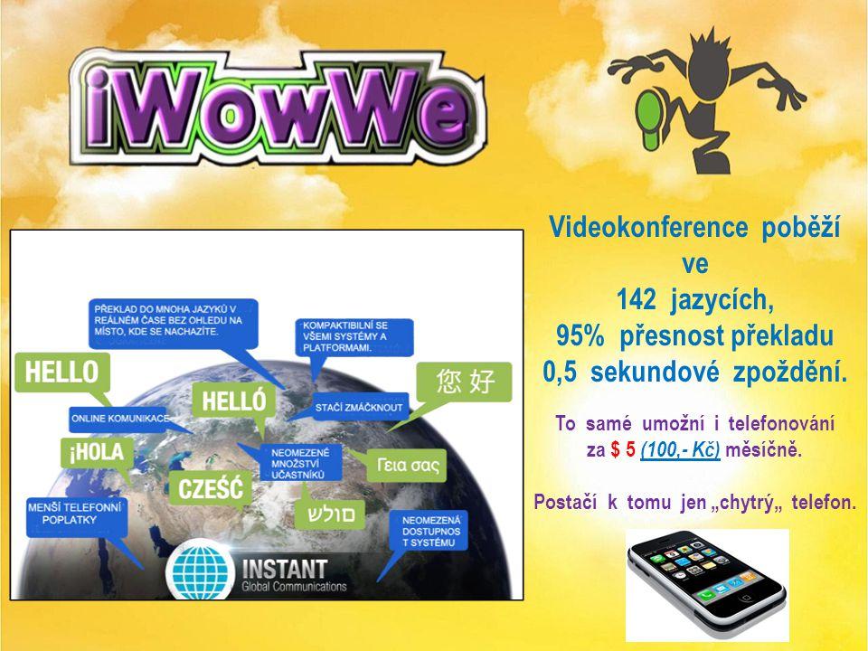 Partnerský program... Komunikační systém budoucnosti