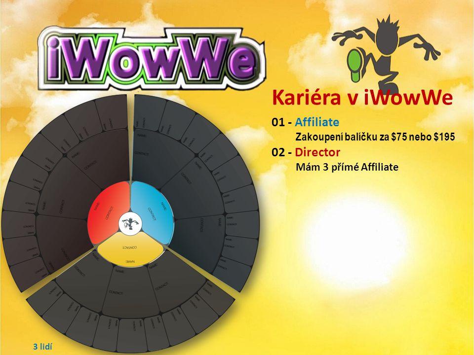 Kariéra v iWowWe 01 - Affiliate Zakoupení balíčku za $75 nebo $195