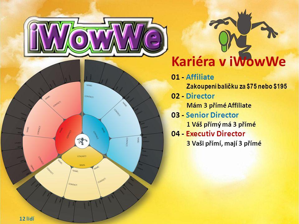 Kariéra v iWowWe 01 - Affiliate Zakoupení balíčku za $75 nebo $195 02 - Director Mám 3 přímé Affiliate 03 - Senior Director 1 Váš přímý má 3 přímé 6 lidí