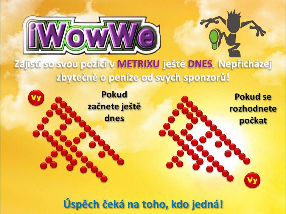 Partner WowWe získává: Vlastní internetovou stránku s adresou www.iWowWe.com/www.iWowWe.com/vaše ID pro doporučování produktů a partnerského programu Internetová kancelář pro podporu řízení partnerského programu WowWe, Systém okamžitého výpočtu provizí V balíčku Basic & Premium: - Video E-mail - Videokonferenci - Autoresponder - Marketingové materiály - Jazykovou podporu - Statistiky a reporty - a mnoho dalšího….