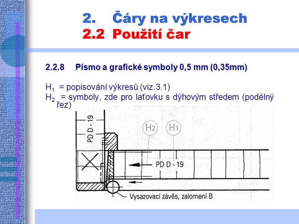 2.Čáry na výkresech 2.2Použití čar 2.2.8Písmo a grafické symboly 0,5 mm (0,35mm) H 1 = popisování výkresů (viz.3.1) H 2 = symboly, zde pro laťovku s dýhovým středem (podélný řez)