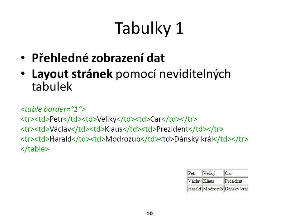 10 Tabulky 1 Přehledné zobrazení dat Layout stránek pomocí neviditelných tabulek Petr Veliký Car Václav Klaus Prezident Harald Modrozub Dánský král