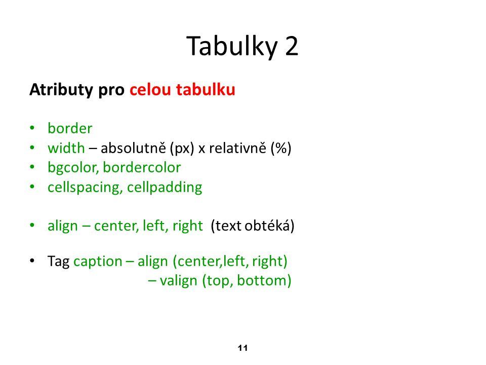 11 Tabulky 2 Atributy pro celou tabulku border width – absolutně (px) x relativně (%) bgcolor, bordercolor cellspacing, cellpadding align – center, le